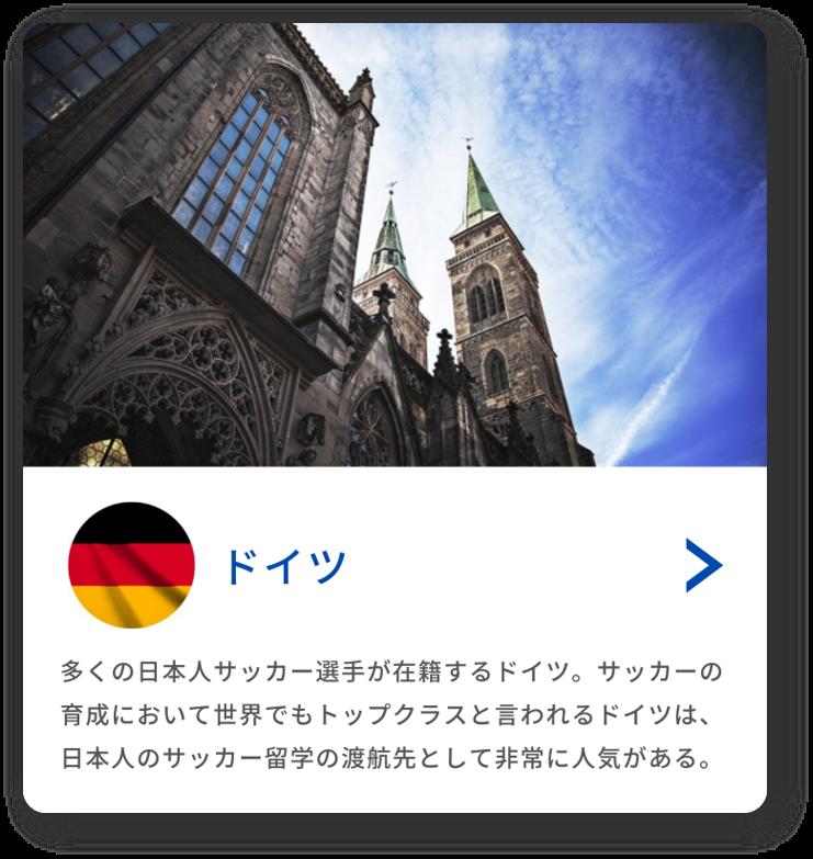 留学先の国(ドイツ)