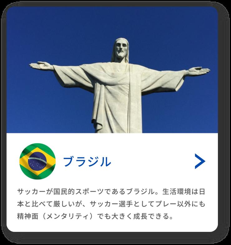 留学先の国(ブラジル)